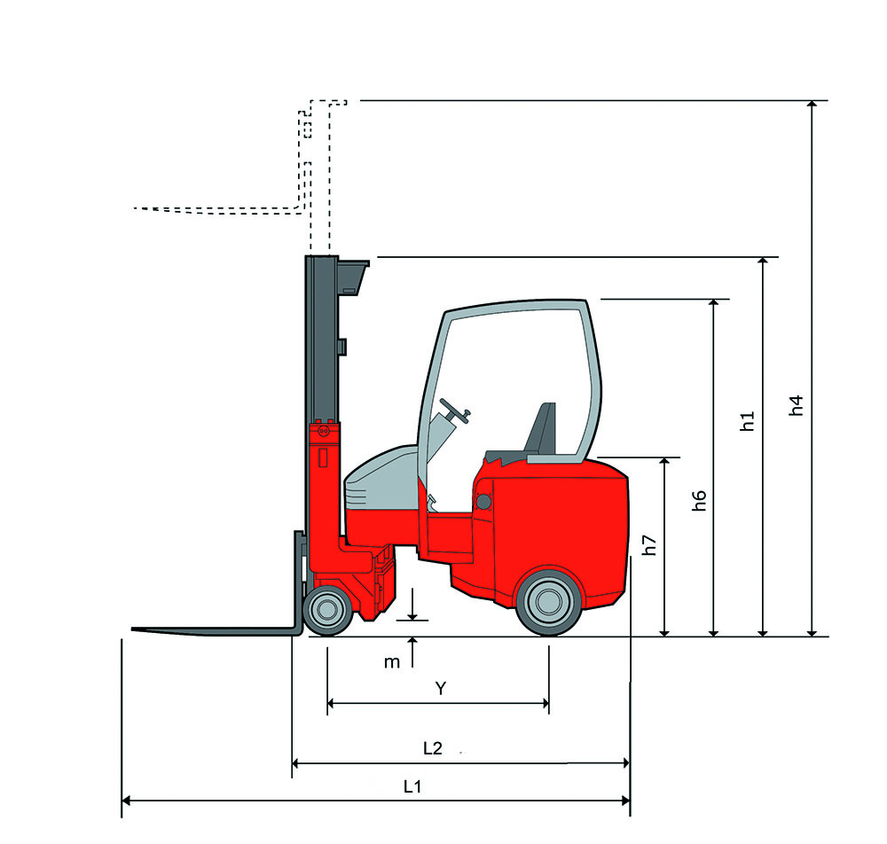 EMA II 17 - Northern Lift Trucks