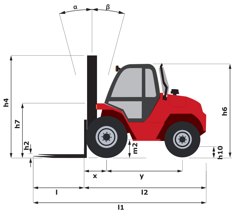 Manitou M 50-4 - Masted Forklift Trucks - Rough Terrain