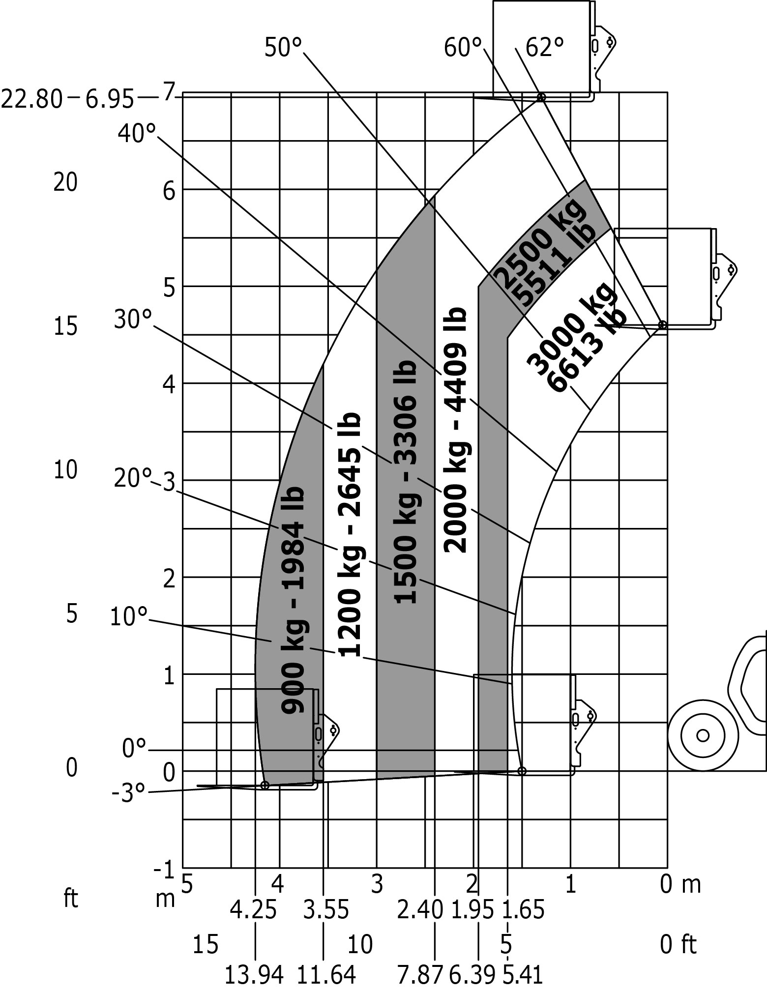 Also 2000 Volvo V4 0 Wagon On Kenworth T800 Relay Location Diagram